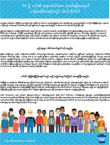 Awareness Flyer - 2-Sided General Overview (8.5×11) - Burmese