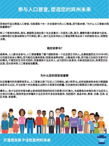 Awareness Flyer - 2-Sided General Overview (8.5×11) - Chinese (Simplified)