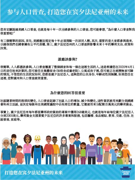 Awareness Flyer - 2-Sided General Overview (8.5×11) - Chinese (Traditional)