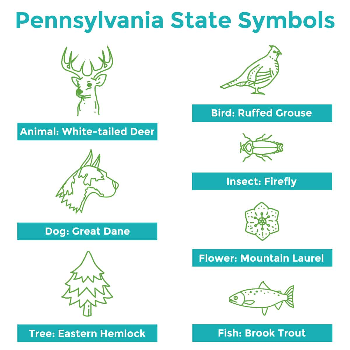 Images of PA state symbols.
