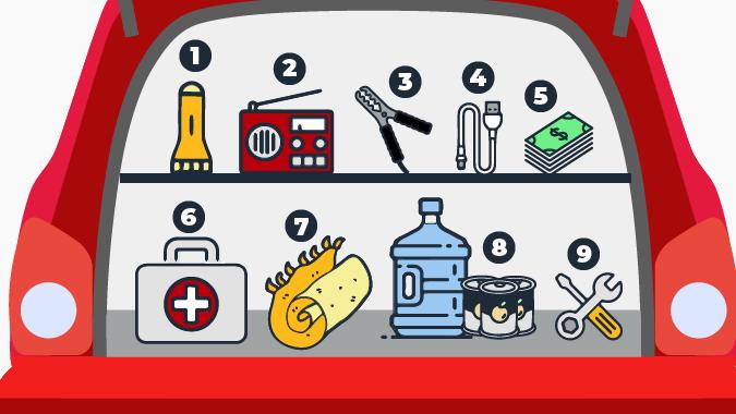 vehicle emergency kit