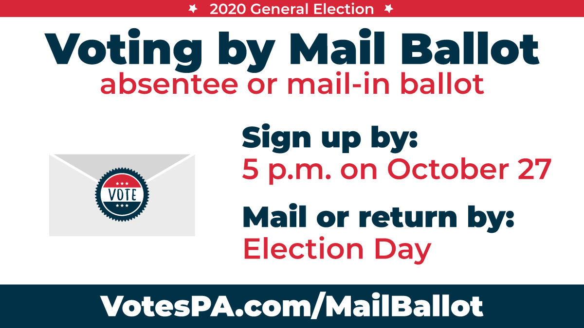 Voting by mail-in ballot
